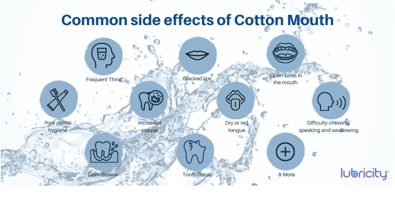 side effects of cotton mouth